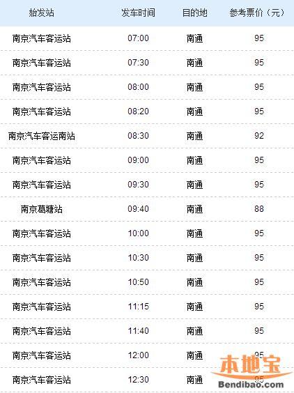 南京到南通汽车时刻表 几个小时到