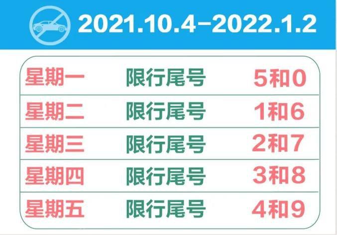 2021涿州限行限号最新通知(限行区域+尾号+时间)