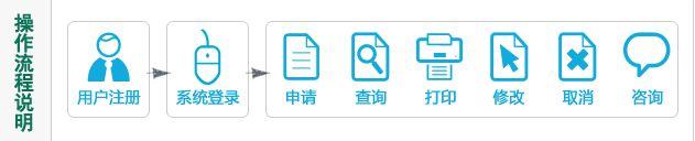 北京市小客车摇号网上申请操作指南