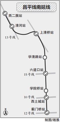 北京地铁昌平线南延一期最新规划图