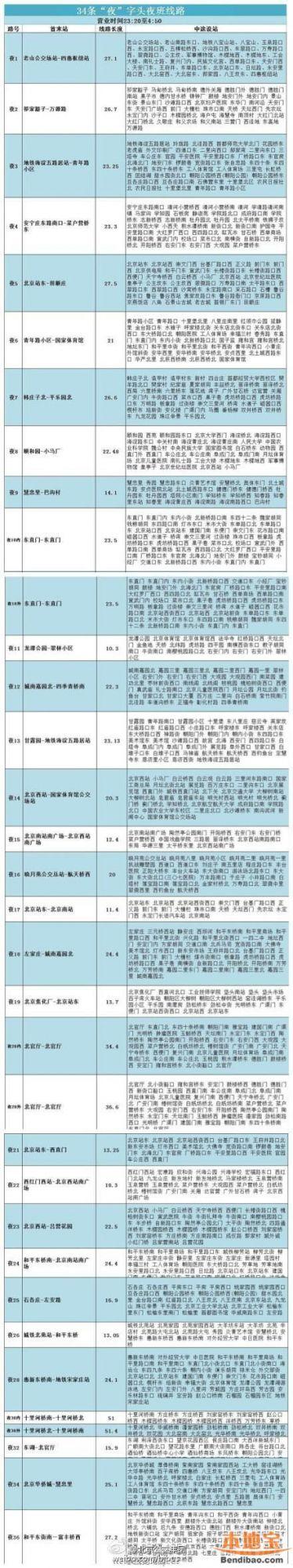 北京公交夜班车一览表