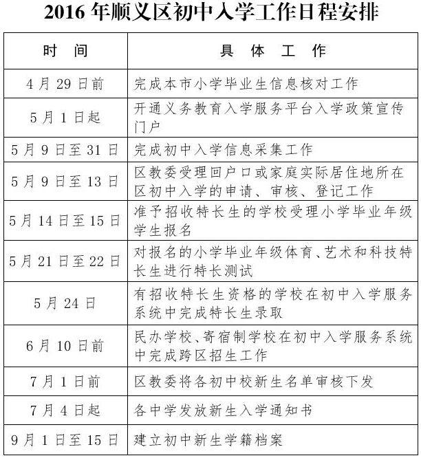 2016顺义区详情入学v详情初中芭日程-微信新老师寄语小学历史图片