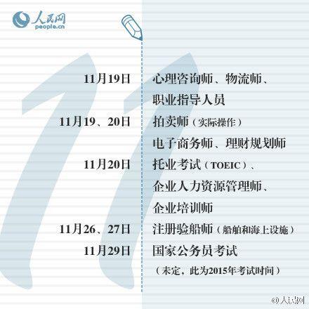 2016下半年各考试时间表日程