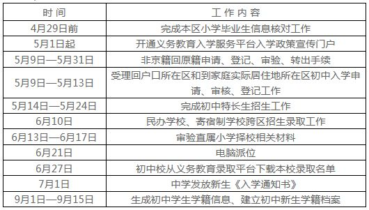 怀柔2016初中入学工作时间安排表