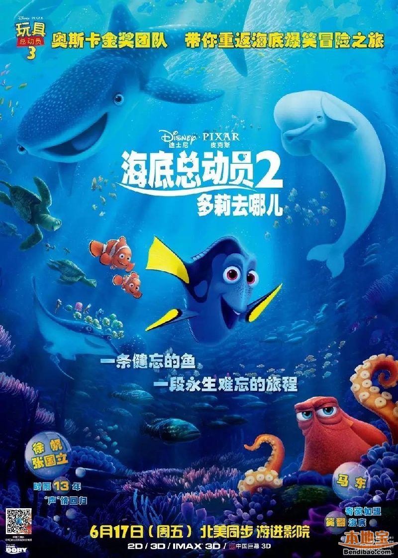 《海底总动员2》主要角色介绍及幕后花絮