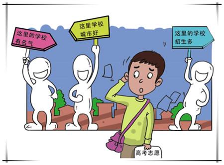 2016年北京高考招生常見問題匯總(一)
