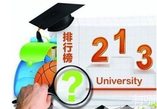 2016北京最佳大学排名(公立本科+民办本科+大专)
