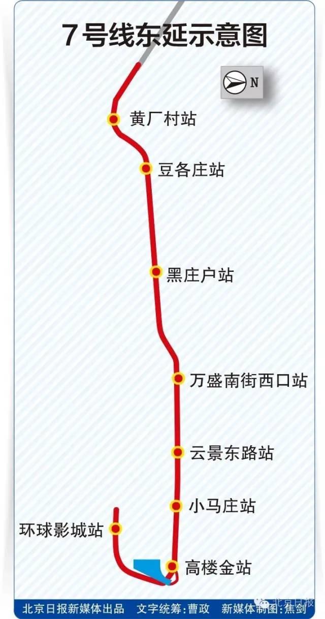 北京地铁7号线东延示意图公布 将可换乘前往俩机场