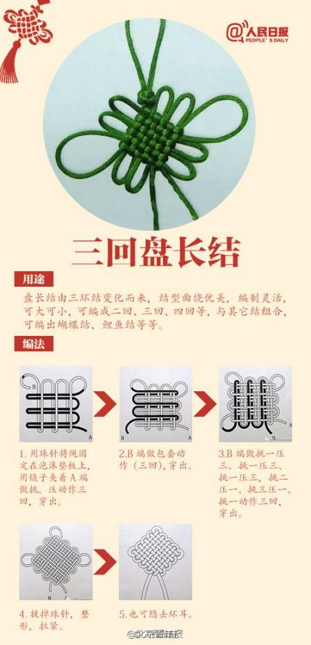 最简单的中国结编法图解