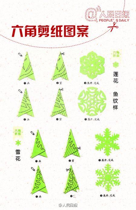 春节窗花剪纸步骤图 ,好看又有趣!
