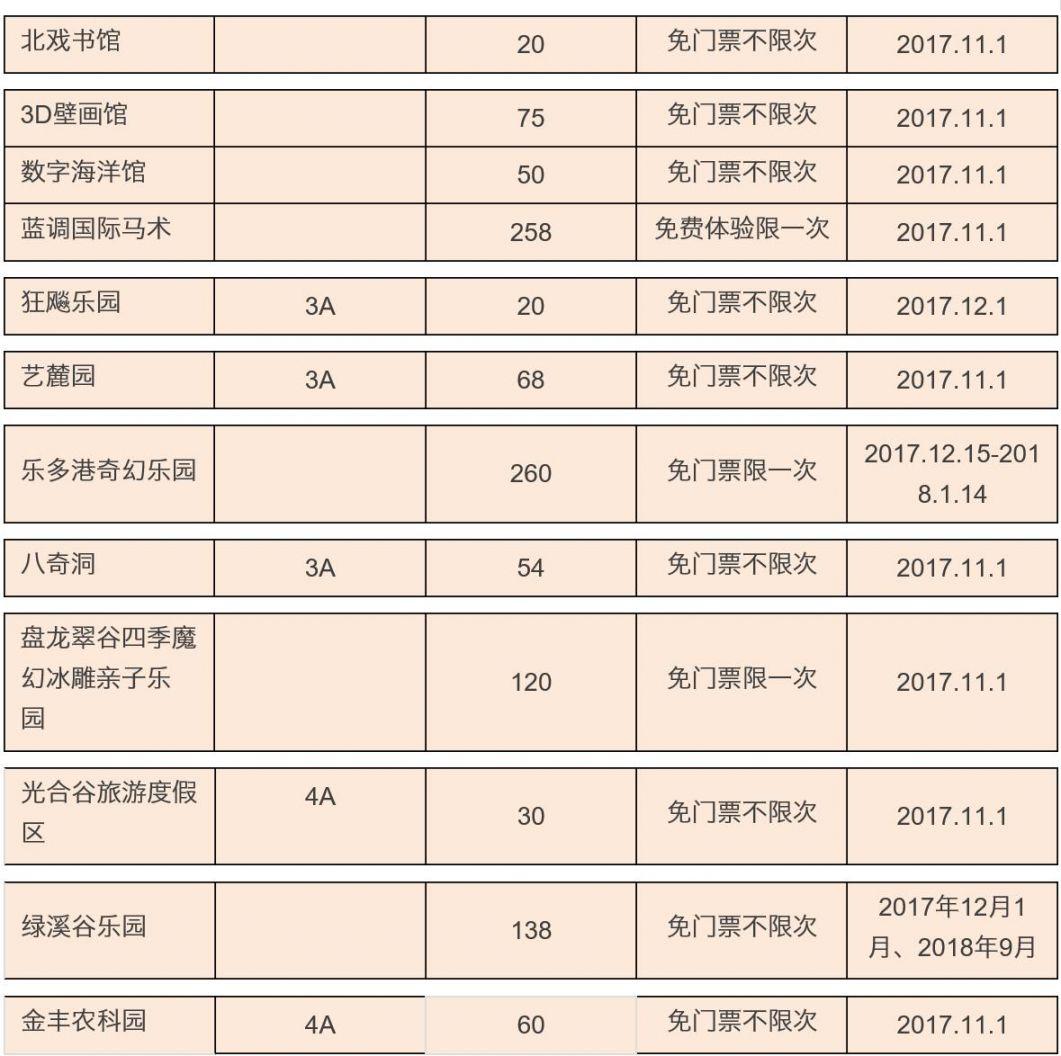 2018京津冀旅游一卡通景点使用范围(含购票入口)-唯美旅游