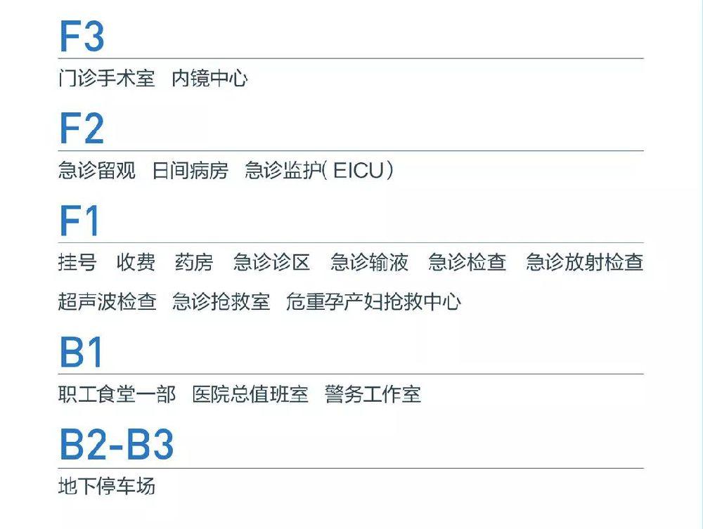北京天坛医院新院区开诊时间挂号方式及新院区效果图