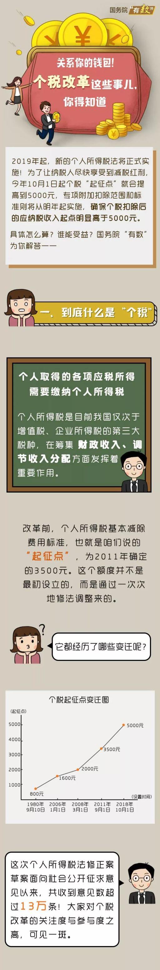 10月起个税起征点调整 看工资单将发生啥变化