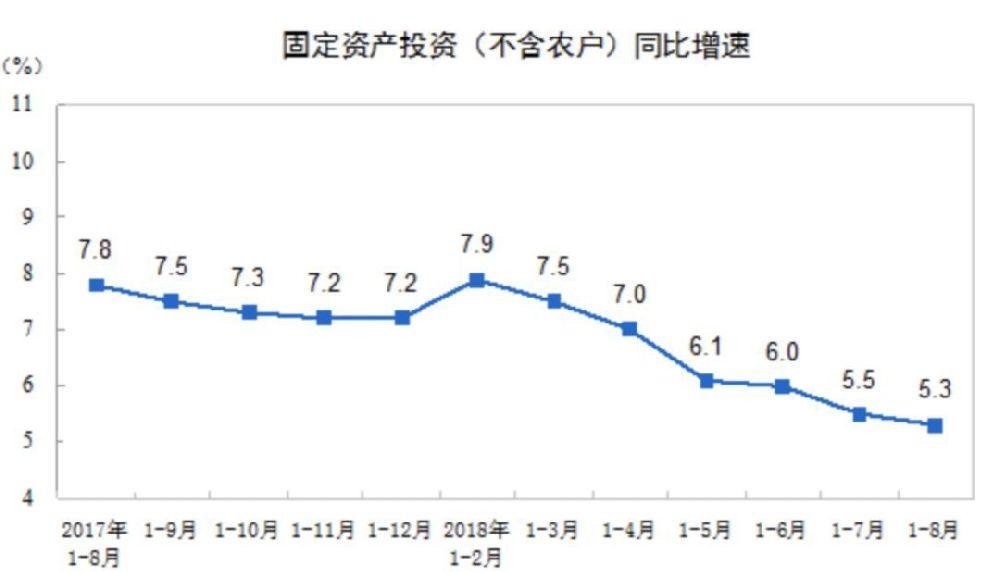 2018年10月15日起央行降准1个百分点的影响