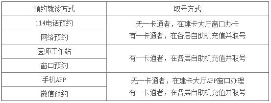 北京儿童医院预约挂号方式及就诊须知
