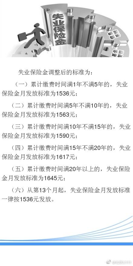 2018年9月1日起北京失业保险金发放标准