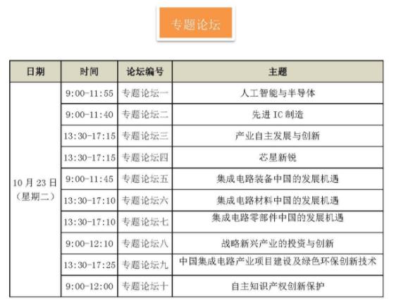 2018北京微电子国际研讨会暨世界集成电路大会将于10月22日至24日在北京亦创国际会展中心举行。本次大会以技术创新引领,产业链协同发展为主题,以响应国家政策,推动京津冀为核心的集成电路产业纵向整合及产学研协同创新为目标,以搭建全球化多层面沟通平台为宗旨,进一步提升北京集成电路产业的国际影响力与吸引力,助力北方集成电路技术创新中心的建设,填补北京集成电路大型展会空白。   本次大会分为学术会议和博览会两部分   学术会议包含2018北京微电子国际研讨会暨ICWORLD大会和十个专题论坛,以及