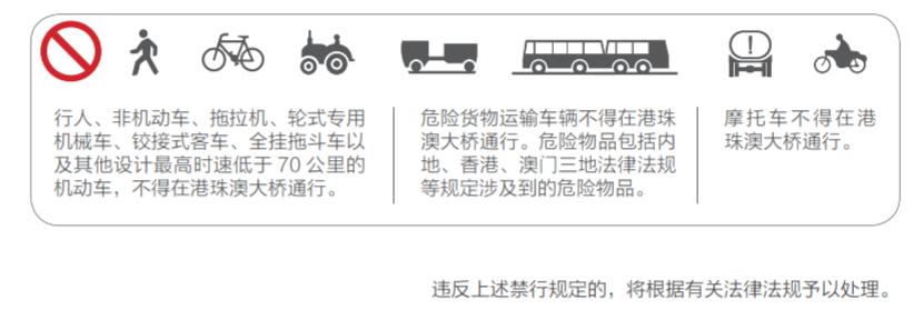港珠澳大桥车辆通行指南( 可通行车辆+通行时段+通行规则)