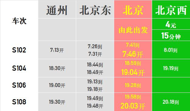 北京站换乘北京西站指南 仅需15分钟4块钱