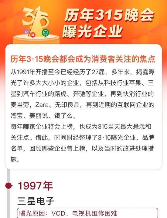 清点历年315深会曝光名单 1997年-2011年曝光名单