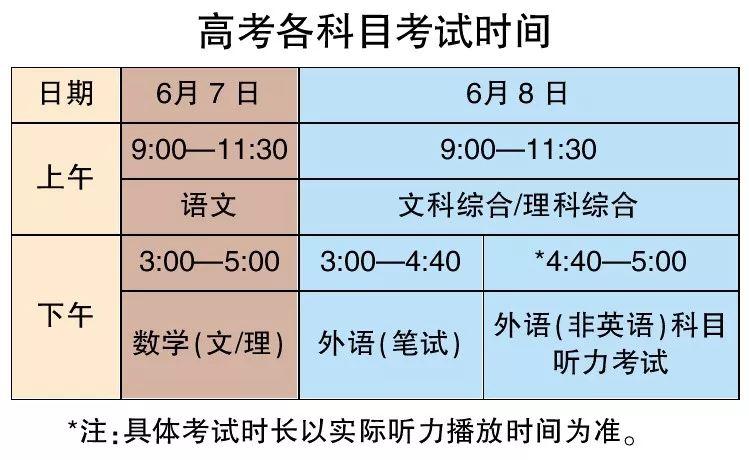 2018高考来临,北京教育考试院发布6点重要提