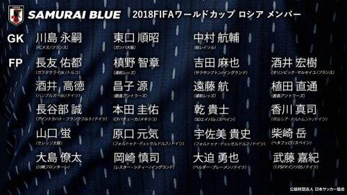 日本2018世界杯最新国家队23人大名单阵容