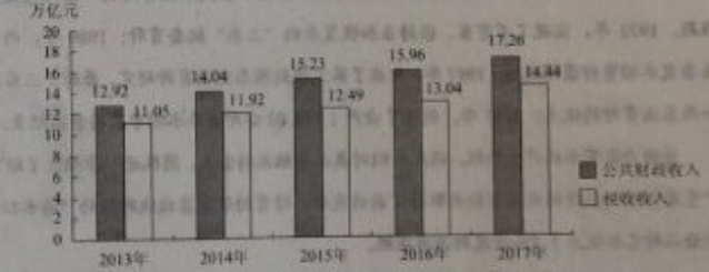 2018全国Ⅱ文科综合高考真题及参考答案