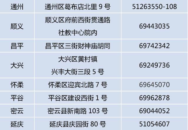 2018北京高考录取查询(录取时间 查询入口)