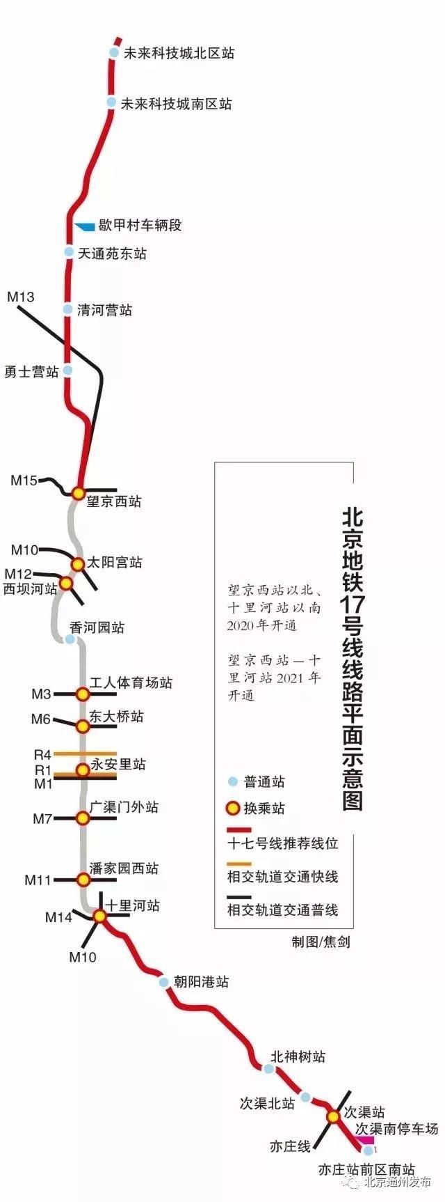 北京地铁17号线最新消息(持续更新)