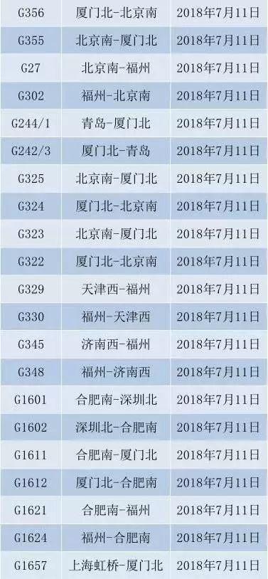 """台风""""玛莉亚""""影响,7月11日多个铁路局列车停运或调整"""