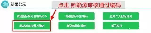 北京新能源小客车排到多少号了?新申请者要排到哪年?