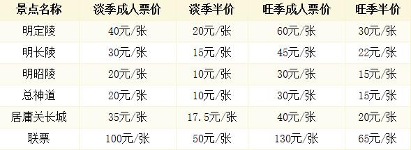 北京明十三陵自驾一日游攻略 五条经典游玩路线推荐