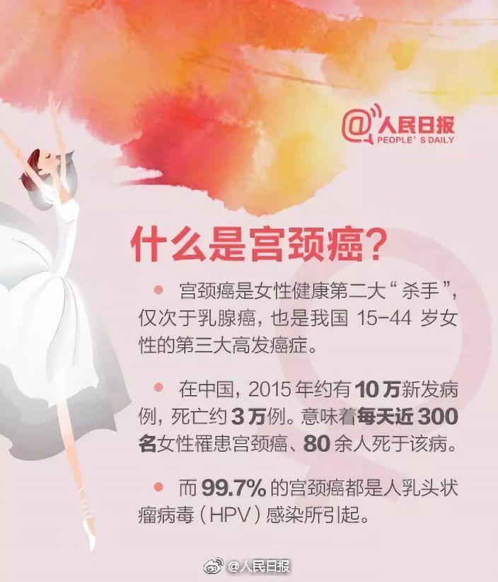 9价hpv疫苗北京哪里打?北京预约医院接种时间情况了解
