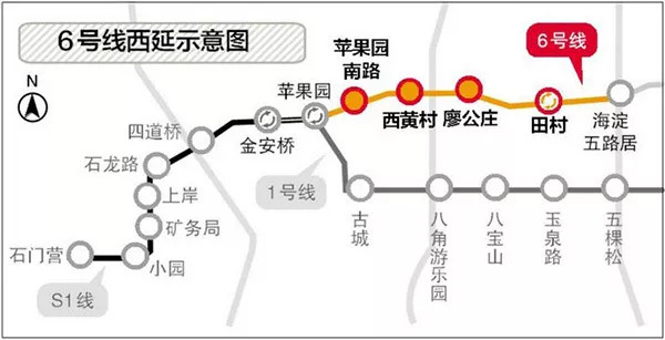 北京地铁6号线西延线开通时间是什么时候