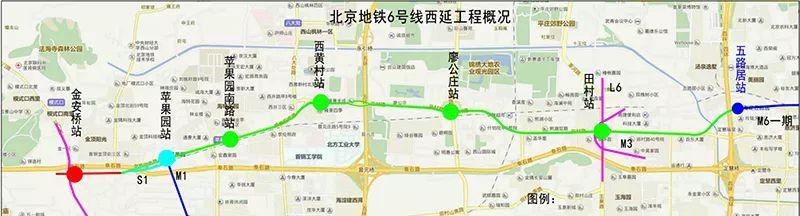 9月20日北京地铁6号线西延试运营!站内布置抢先看