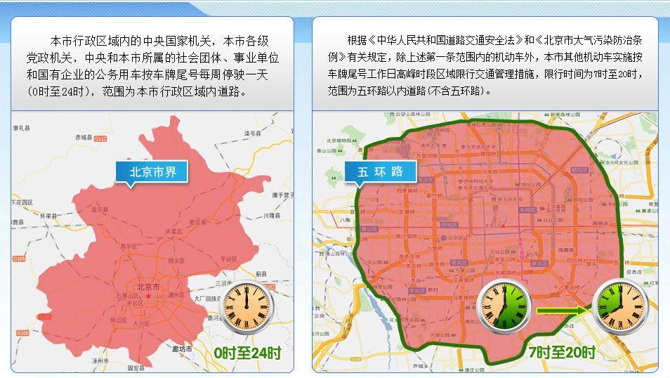 2018年10月8日至2019年1月6日北京尾号限行时间区域