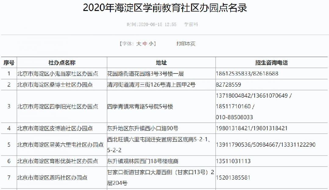 2020年海淀區學前教育社區辦園點名錄