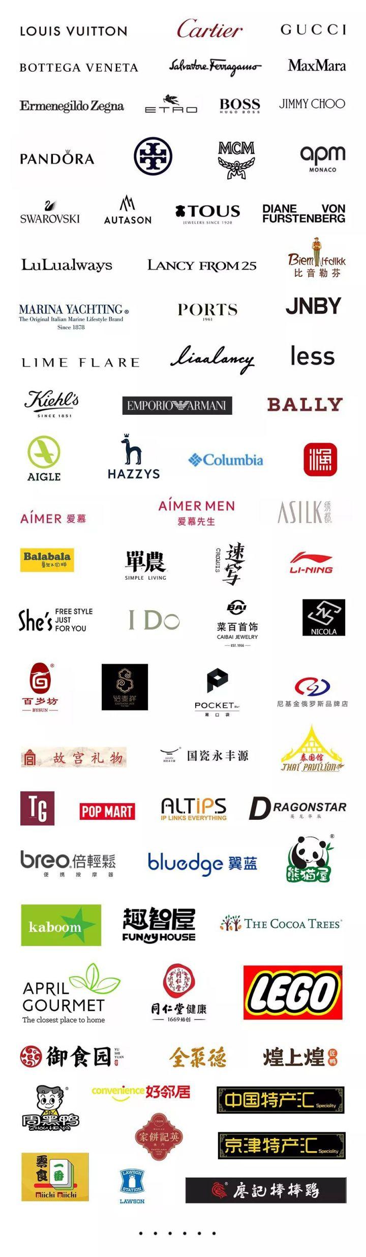 北京大兴国际机场零售商业购物指