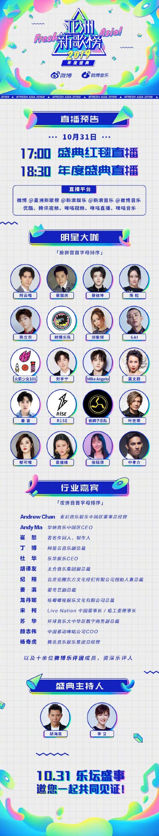 2019亚洲歌曲排行榜_2019《全球华人歌曲排行榜》年度五强名单公布