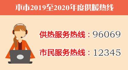 2019-2020年采暖季全市供热服务电话