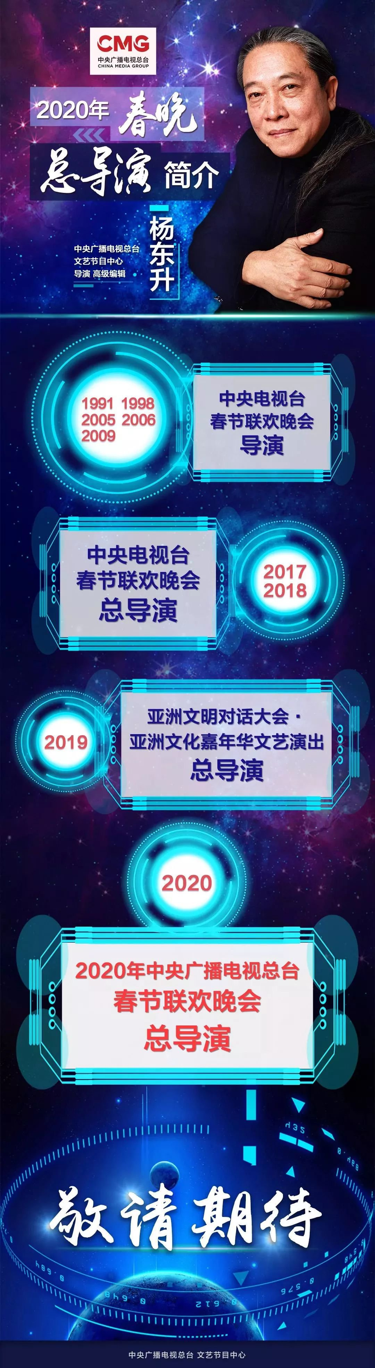 2020年央视春晚最新消息:总导演确定啦!