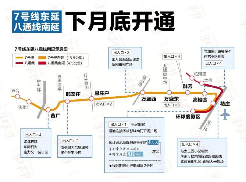 北京地铁 北京地铁线路图 北京地铁19号线