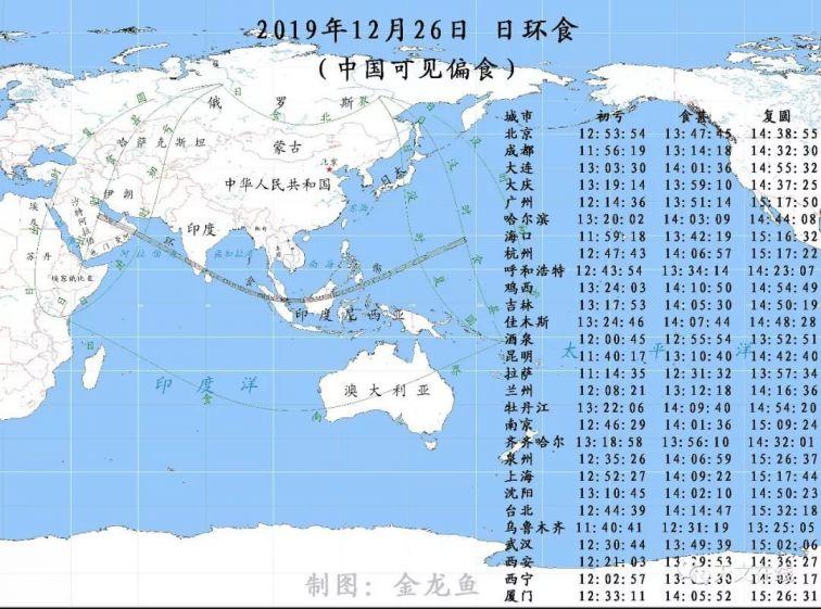 2019年12月26日日食直播时间地点及直播入口