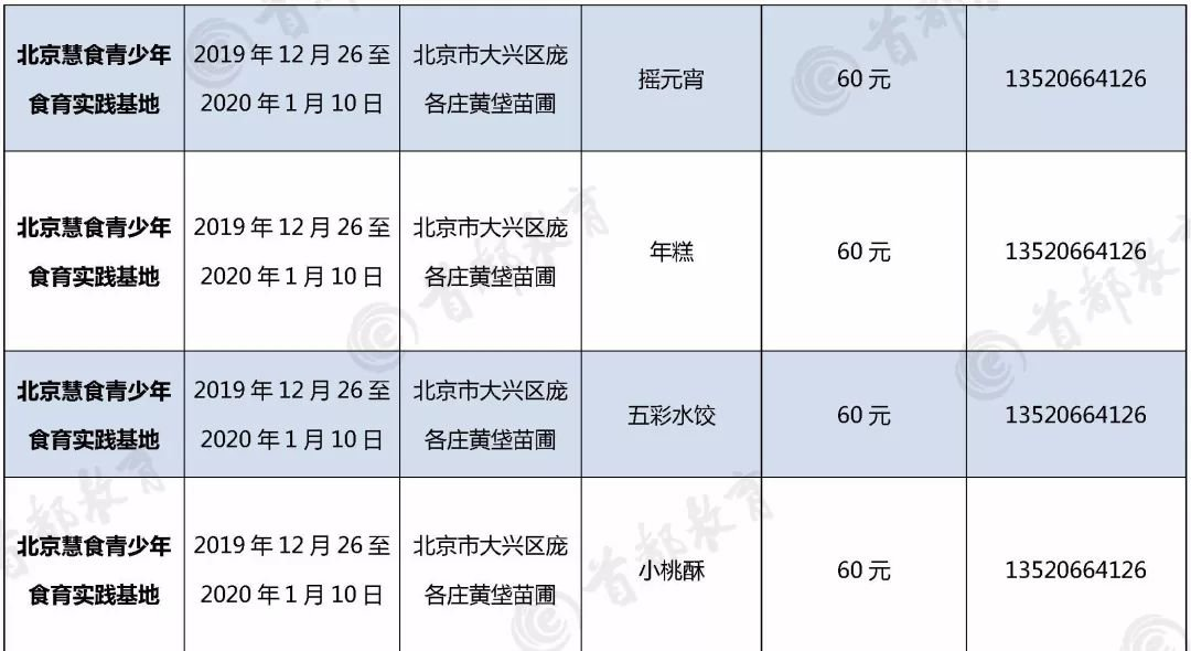 2020北京中小学生元旦春节寒假主题活动及其他活动一览表