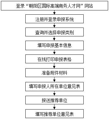 http://www.ddhaihao.com/dandongxinwen/20743.html