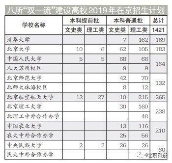 http://www.jiaokaotong.cn/gaokao/313215.html