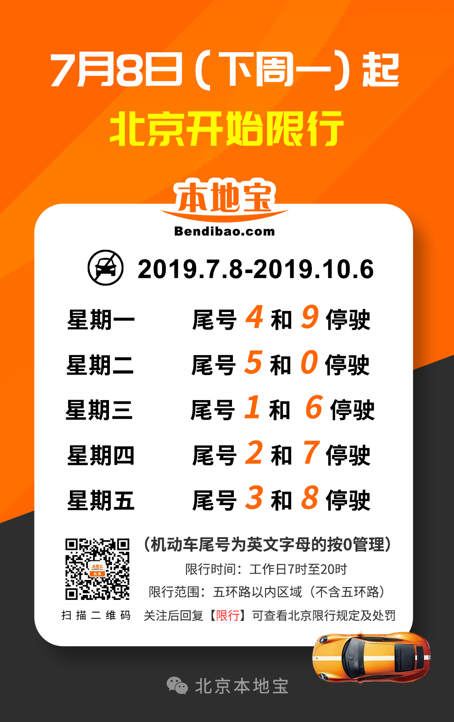 2019年7月8日起北京新一轮尾号限行须知