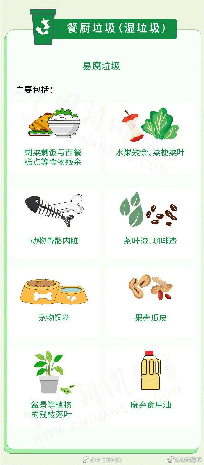 月最低工资标准_北京垃圾分类最强攻略 看完必懂- 北京本地宝