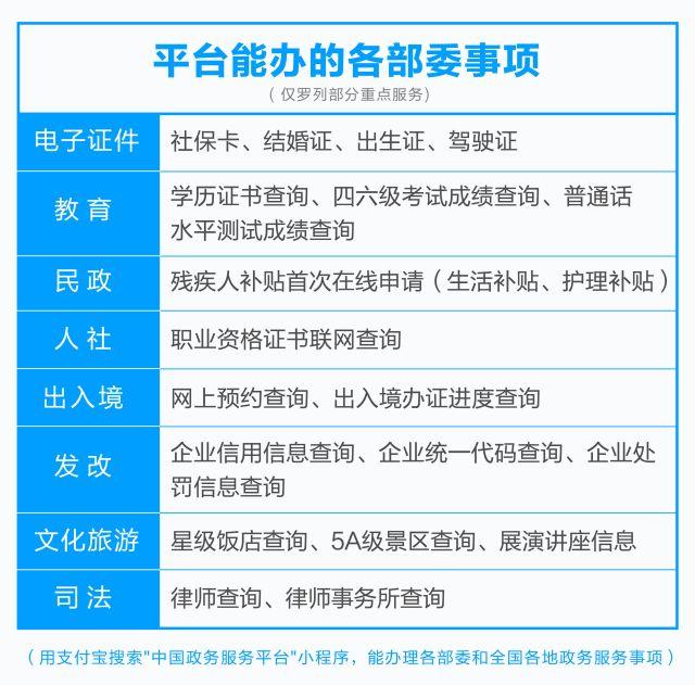 中国政务服务便民事项