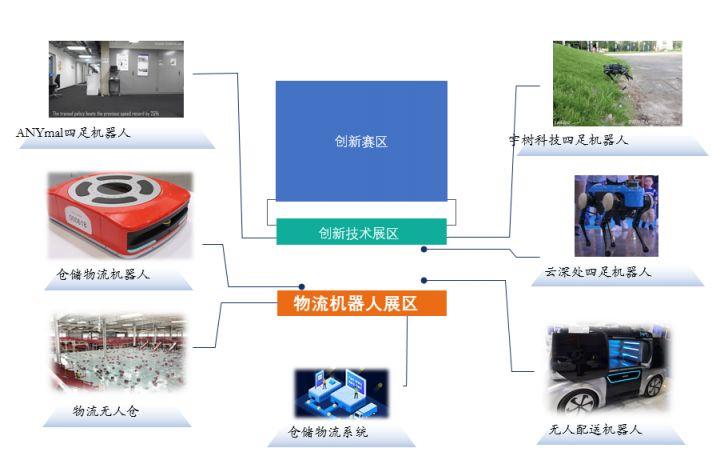 2019世界机器人博览会概况(展馆布局 展区介绍)